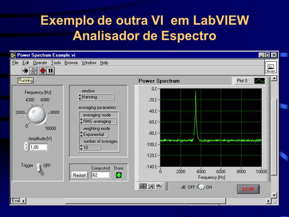 Exemplo de outra VI em LabVIEW Analisador de Espectro