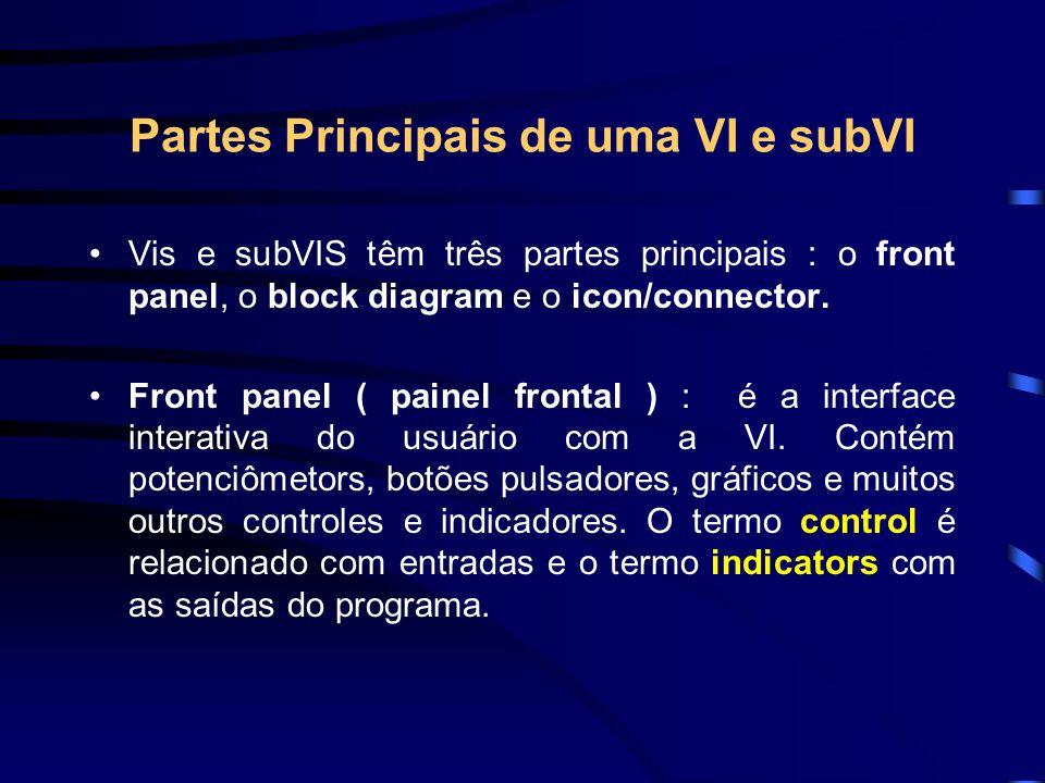 Partes Principais de uma VI e subVI
