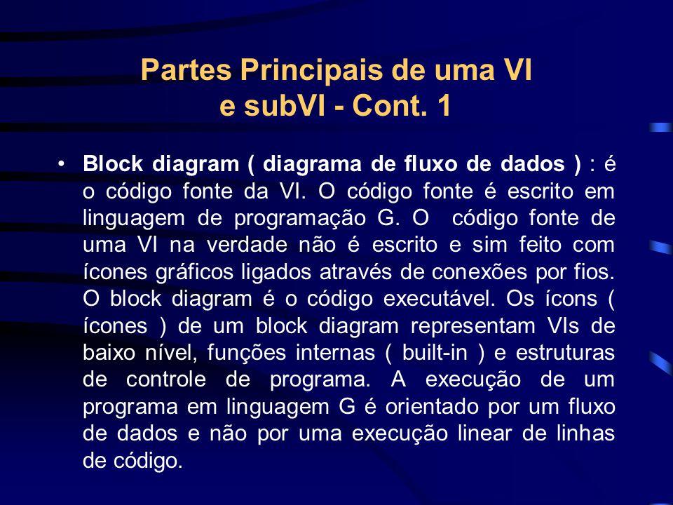 Partes Principais de uma VI e subVI - Cont. 1