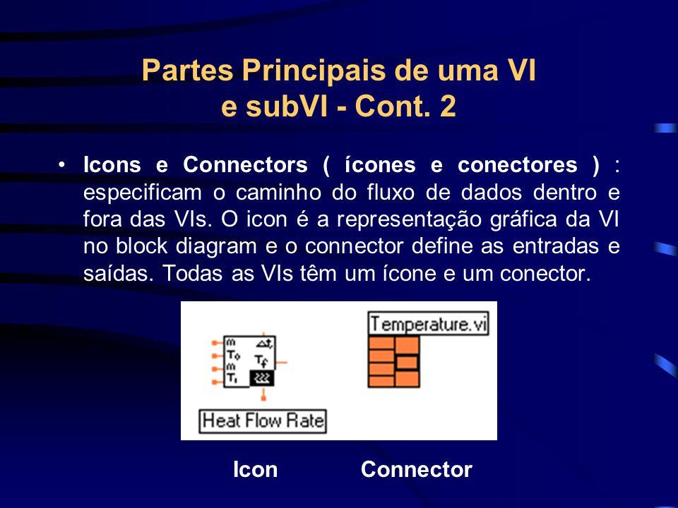 Partes Principais de uma VI e subVI - Cont. 2