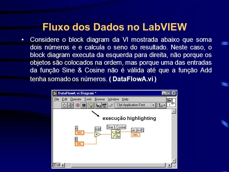Fluxo dos Dados no LabVIEW