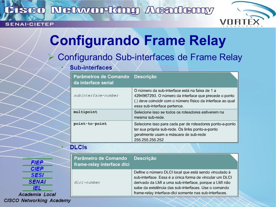 Configurando Frame Relay