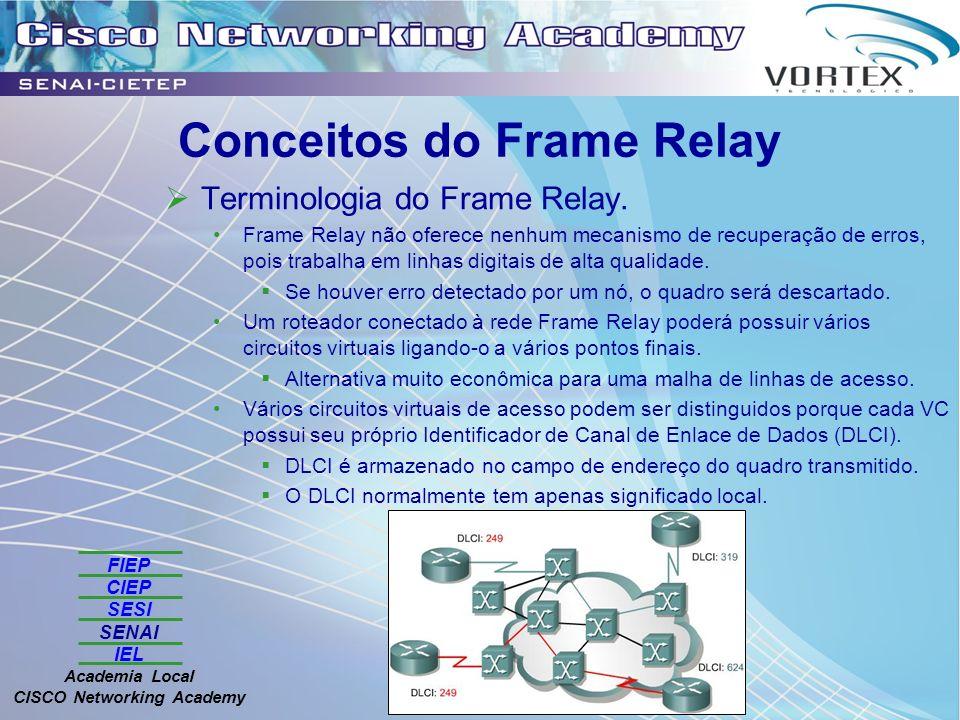 Conceitos do Frame Relay
