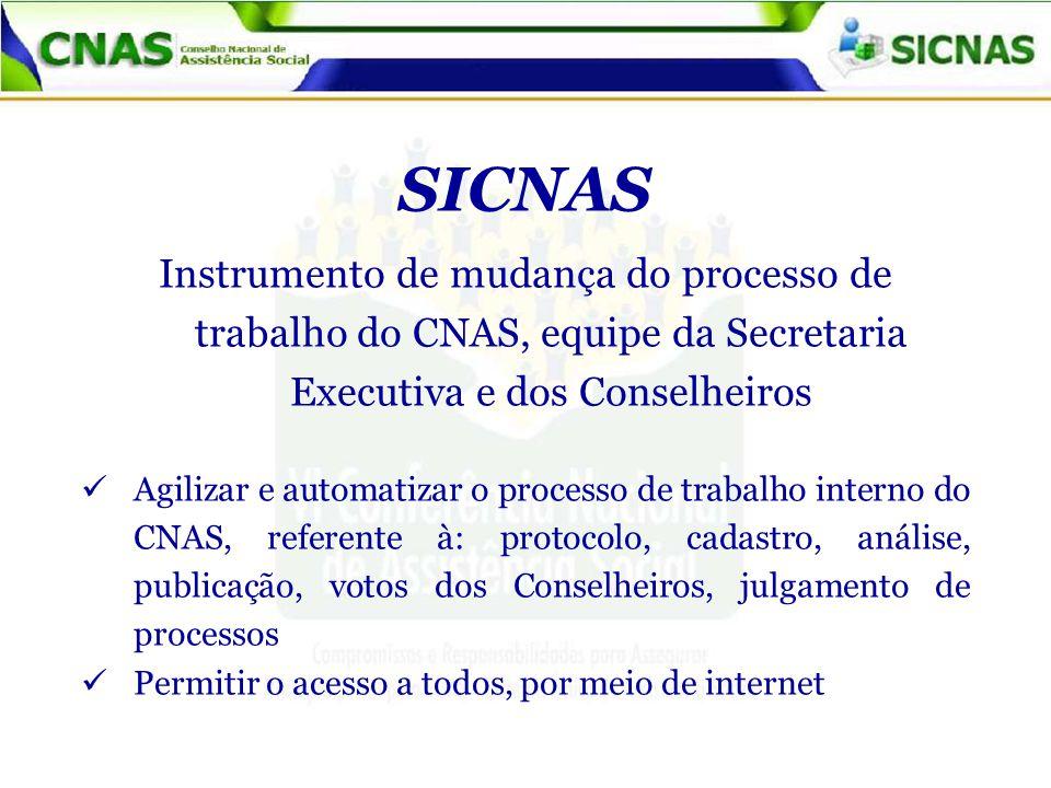 SICNAS Instrumento de mudança do processo de trabalho do CNAS, equipe da Secretaria Executiva e dos Conselheiros.