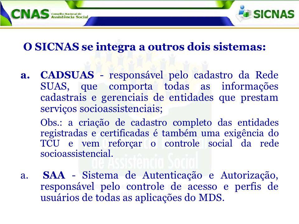 O SICNAS se integra a outros dois sistemas: