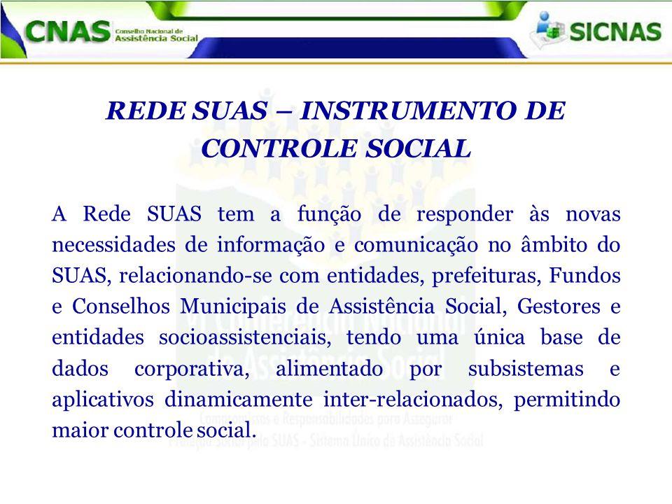 REDE SUAS – INSTRUMENTO DE CONTROLE SOCIAL