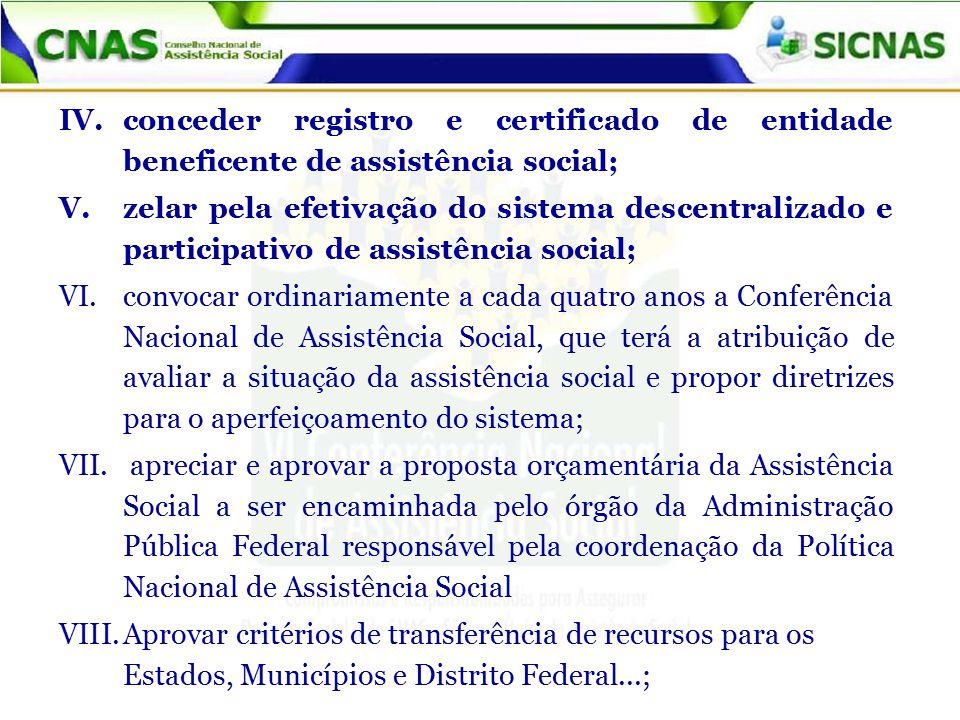 conceder registro e certificado de entidade beneficente de assistência social;
