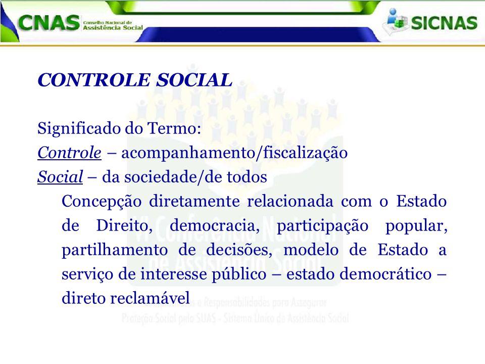 CONTROLE SOCIAL Significado do Termo: