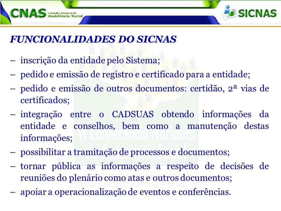 FUNCIONALIDADES DO SICNAS