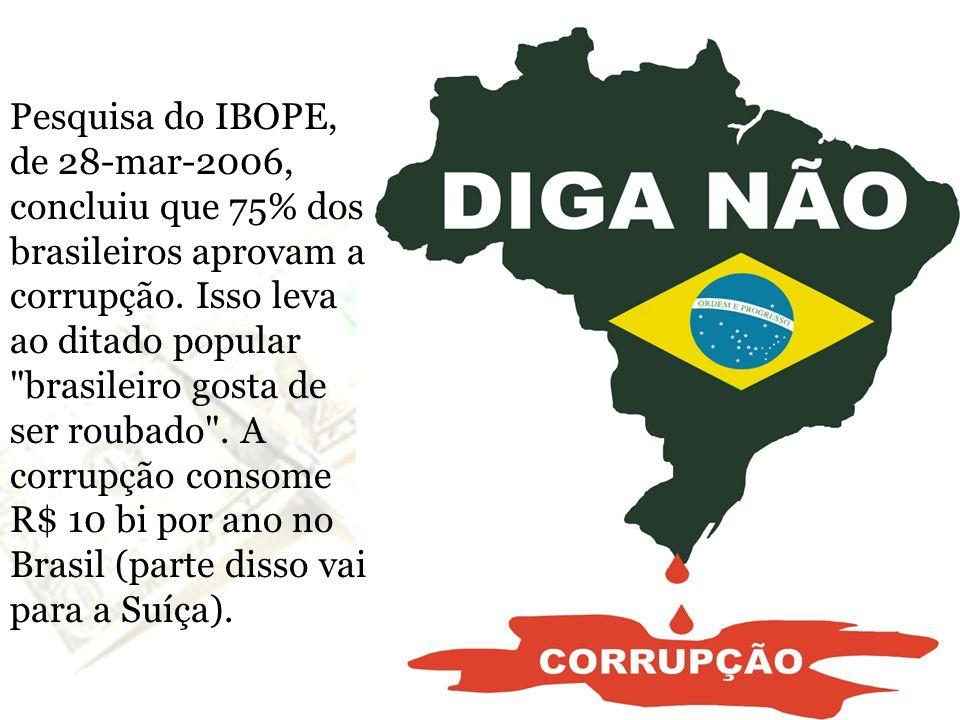 Pesquisa do IBOPE, de 28-mar-2006, concluiu que 75% dos brasileiros aprovam a corrupção.