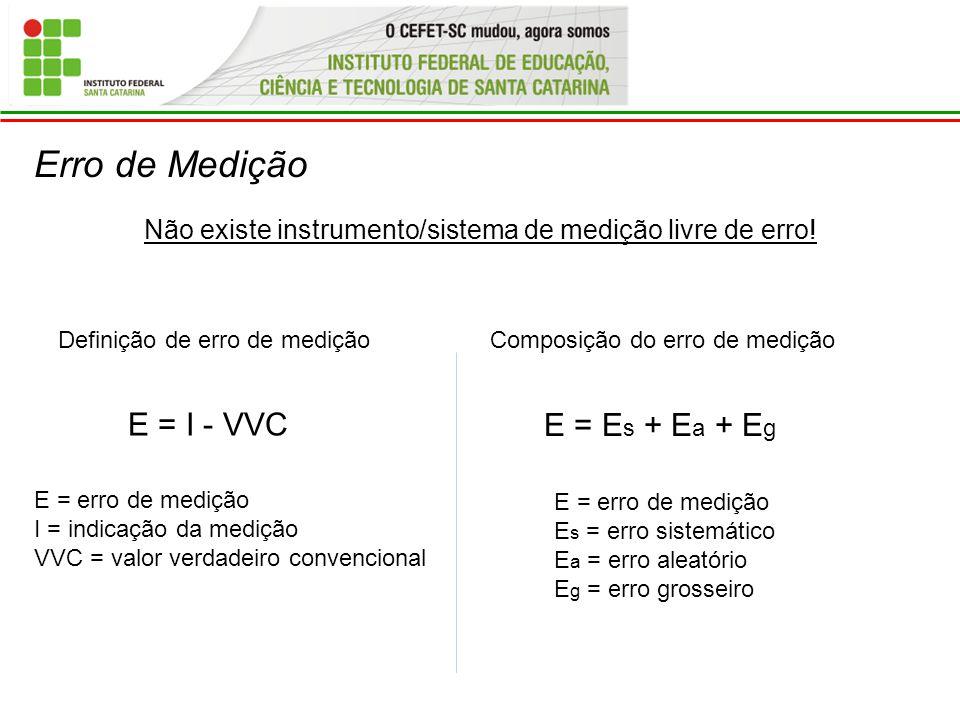 Não existe instrumento/sistema de medição livre de erro!