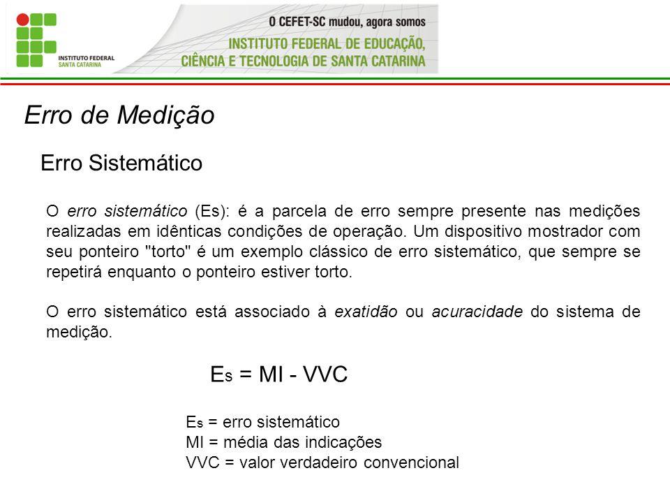 Erro de Medição Erro Sistemático Es = MI - VVC