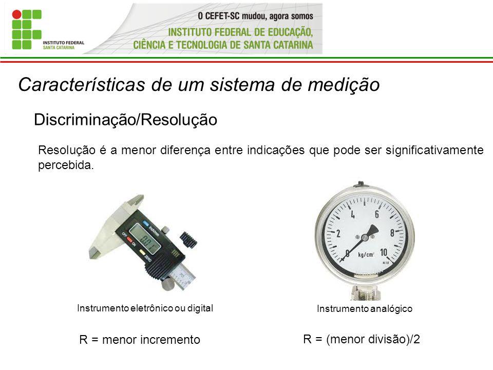 Características de um sistema de medição