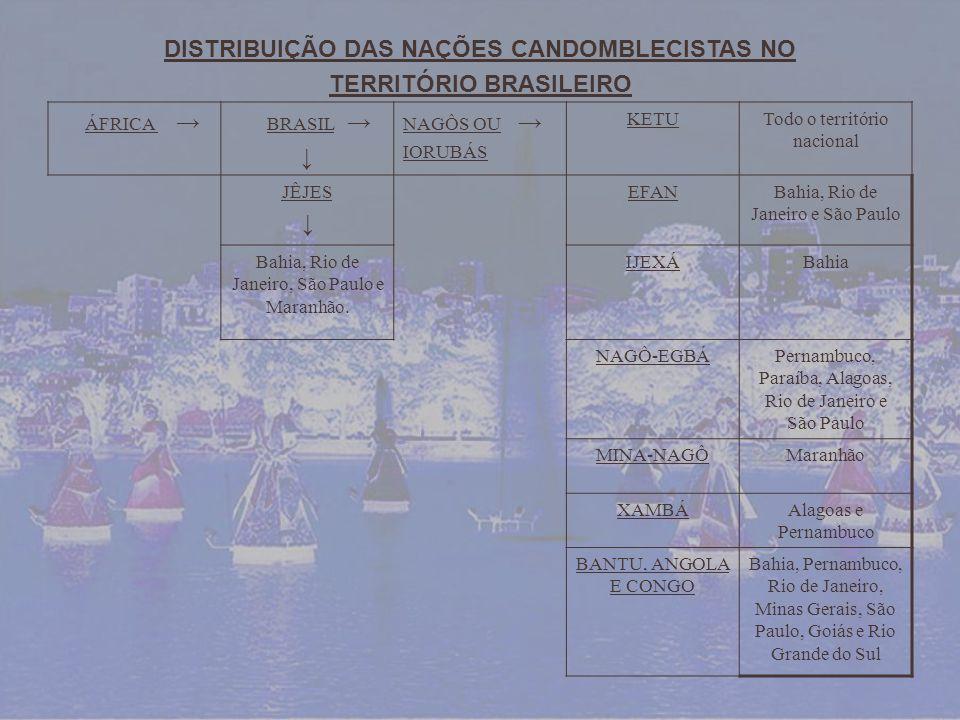 DISTRIBUIÇÃO DAS NAÇÕES CANDOMBLECISTAS NO TERRITÓRIO BRASILEIRO