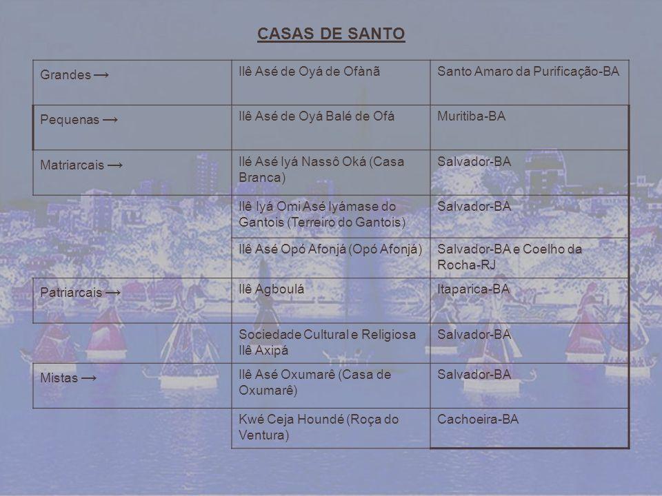 CASAS DE SANTO Grandes → Ilê Asé de Oyá de Ofànã