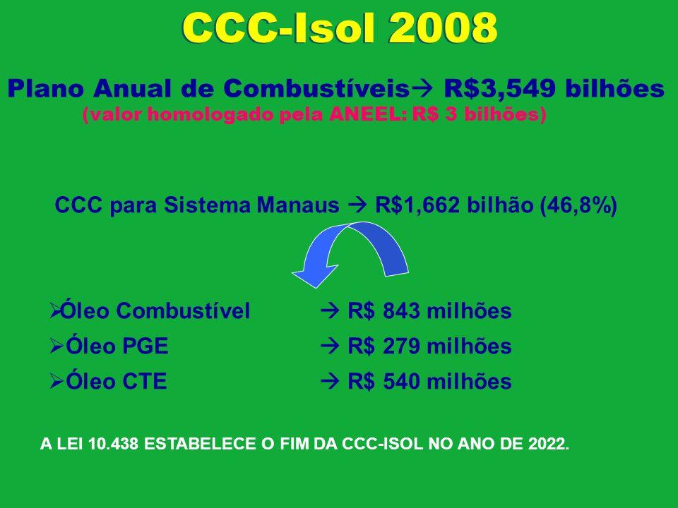 A LEI 10.438 ESTABELECE O FIM DA CCC-ISOL NO ANO DE 2022.