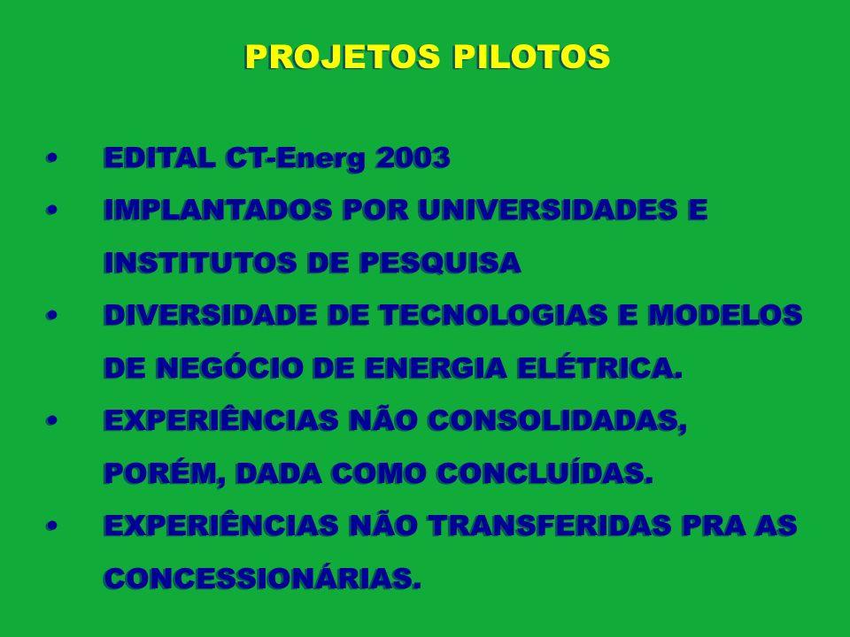 PROJETOS PILOTOS EDITAL CT-Energ 2003