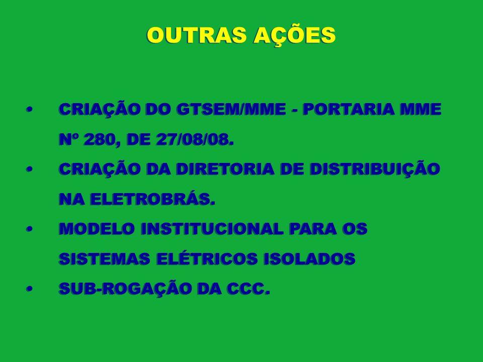 OUTRAS AÇÕES CRIAÇÃO DO GTSEM/MME - PORTARIA MME Nº 280, DE 27/08/08.