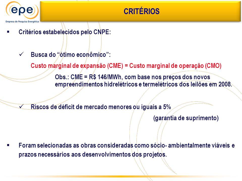 CRITÉRIOS Critérios estabelecidos pelo CNPE: