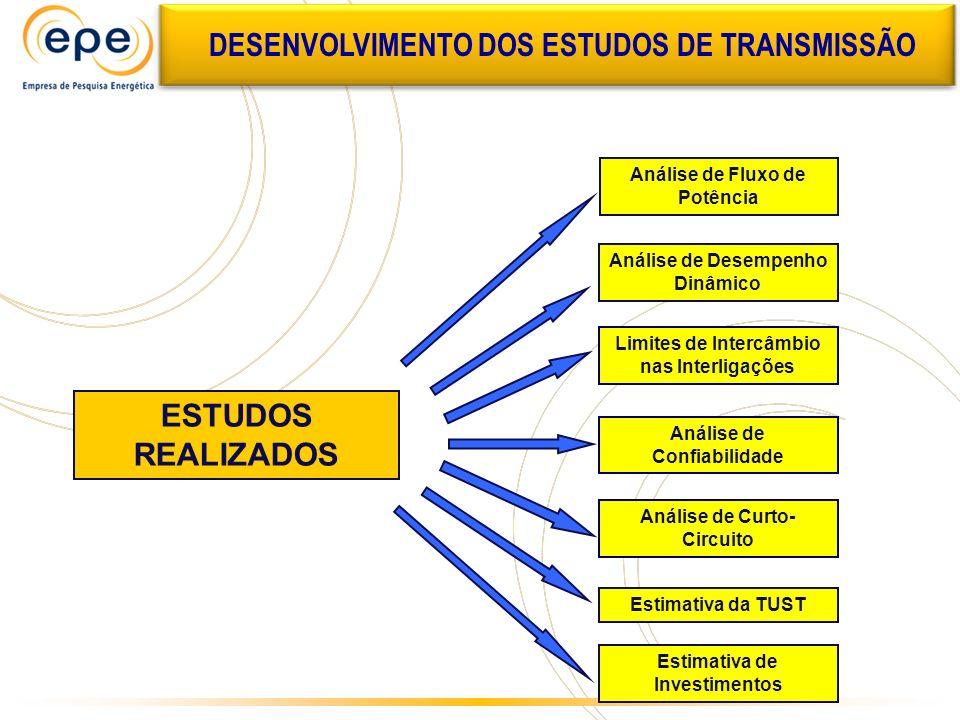 DESENVOLVIMENTO DOS ESTUDOS DE TRANSMISSÃO