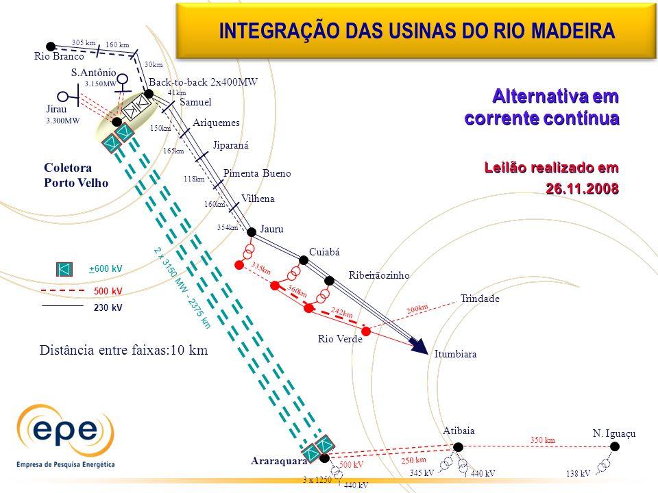 INTEGRAÇÃO DAS USINAS DO RIO MADEIRA