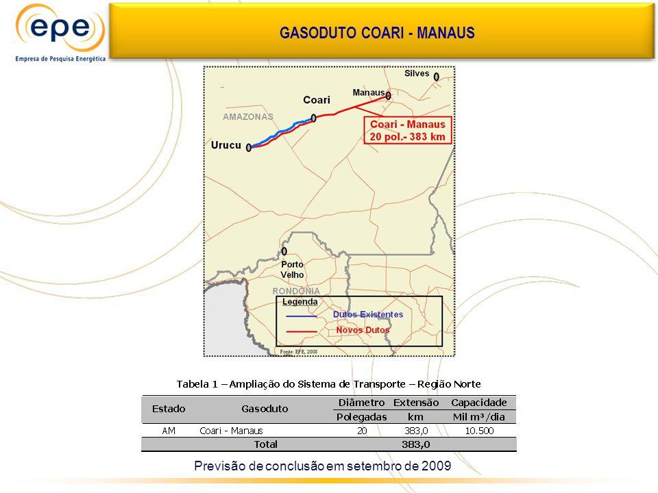 GASODUTO COARI - MANAUS