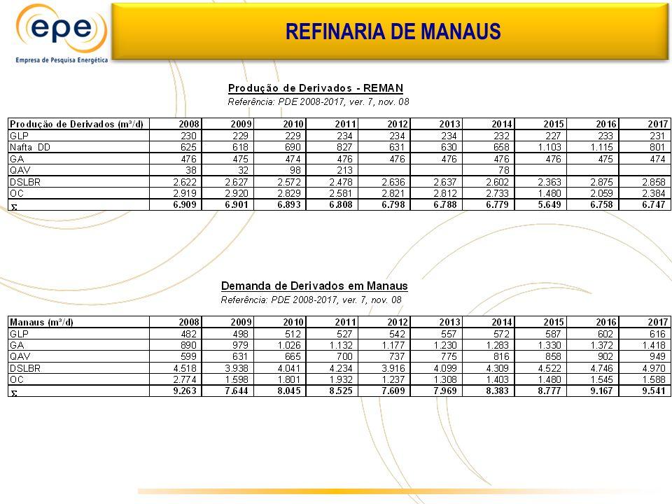 REFINARIA DE MANAUS