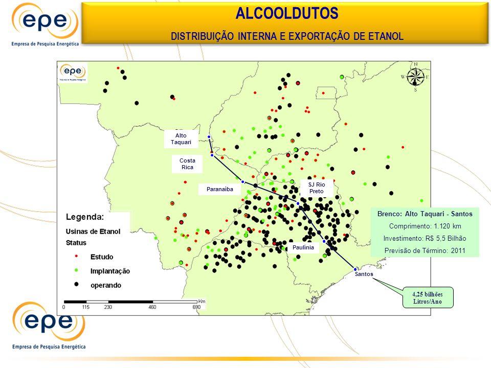 DISTRIBUIÇÃO INTERNA E EXPORTAÇÃO DE ETANOL