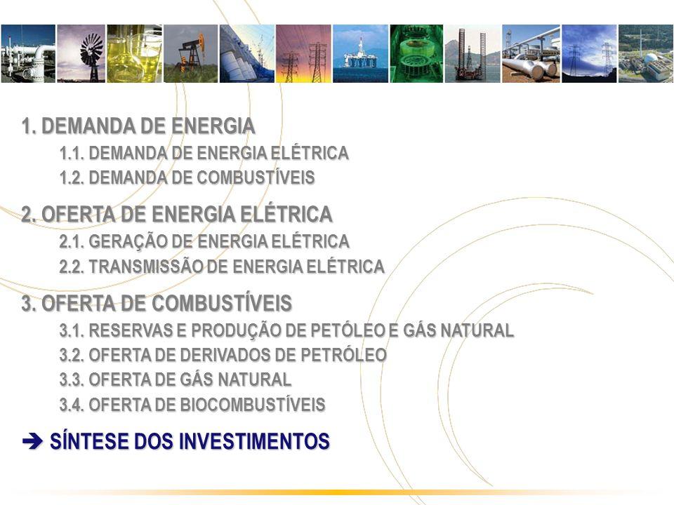 2. OFERTA DE ENERGIA ELÉTRICA