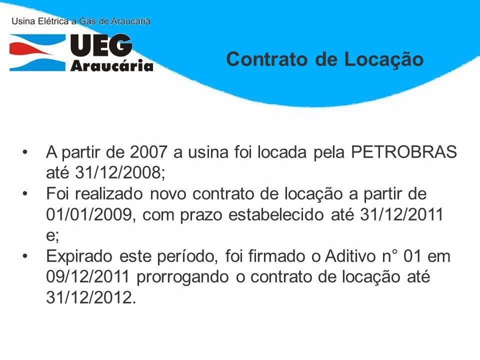 Contrato de Locação A partir de 2007 a usina foi locada pela PETROBRAS até 31/12/2008;