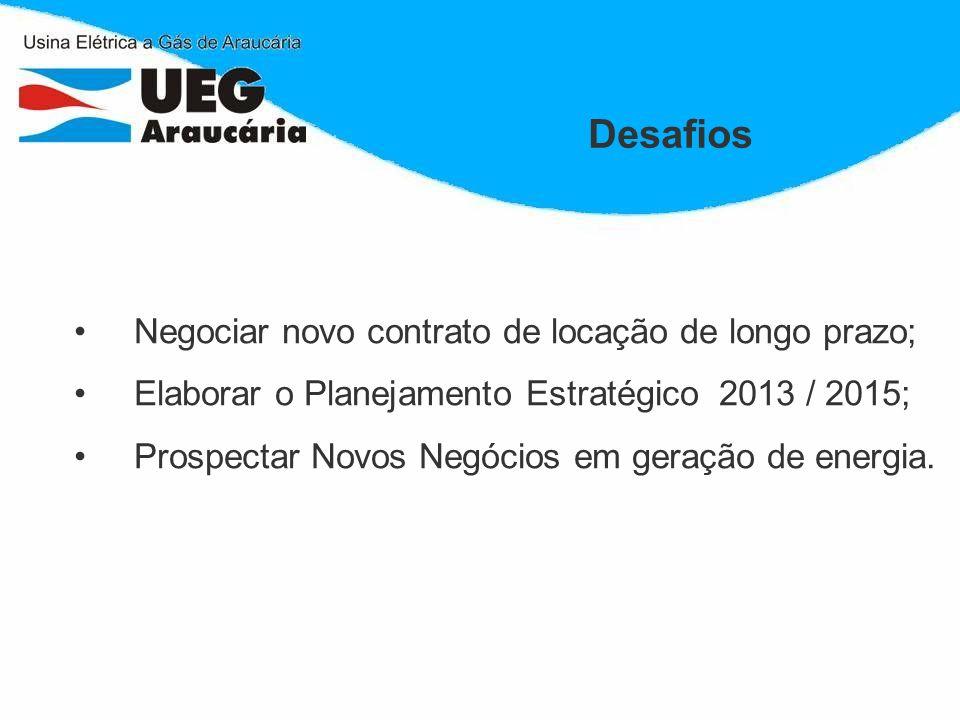 Desafios Negociar novo contrato de locação de longo prazo;