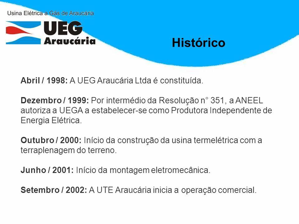 Histórico Abril / 1998: A UEG Araucária Ltda é constituída.