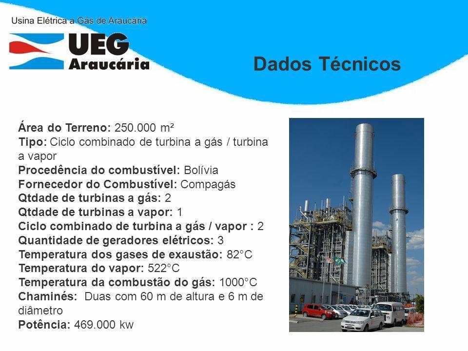 Dados Técnicos Área do Terreno: 250.000 m²