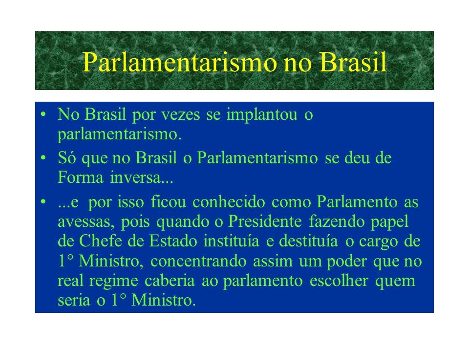 Parlamentarismo no Brasil