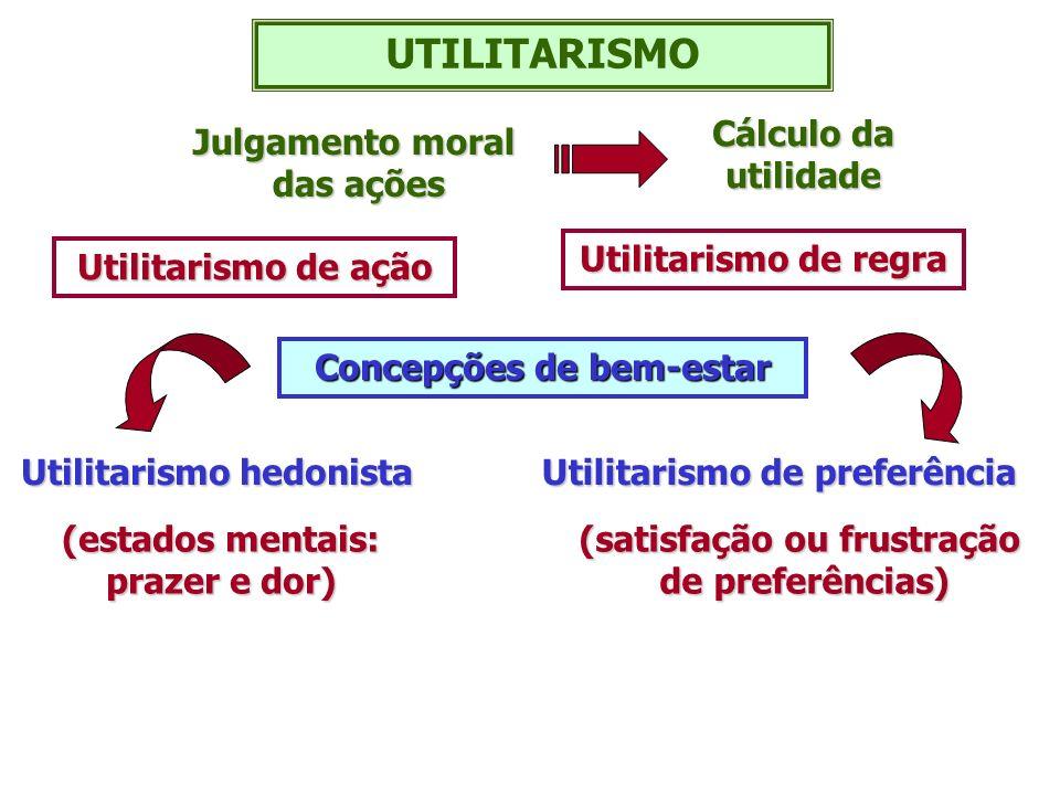 UTILITARISMO Cálculo da utilidade Julgamento moral das ações