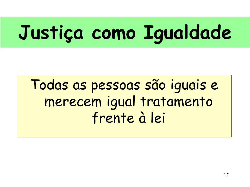 Justiça como Igualdade
