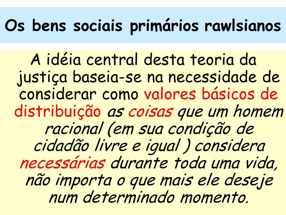 Os bens sociais primários rawlsianos