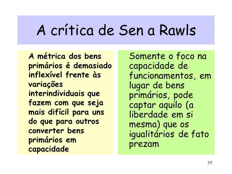 A crítica de Sen a Rawls