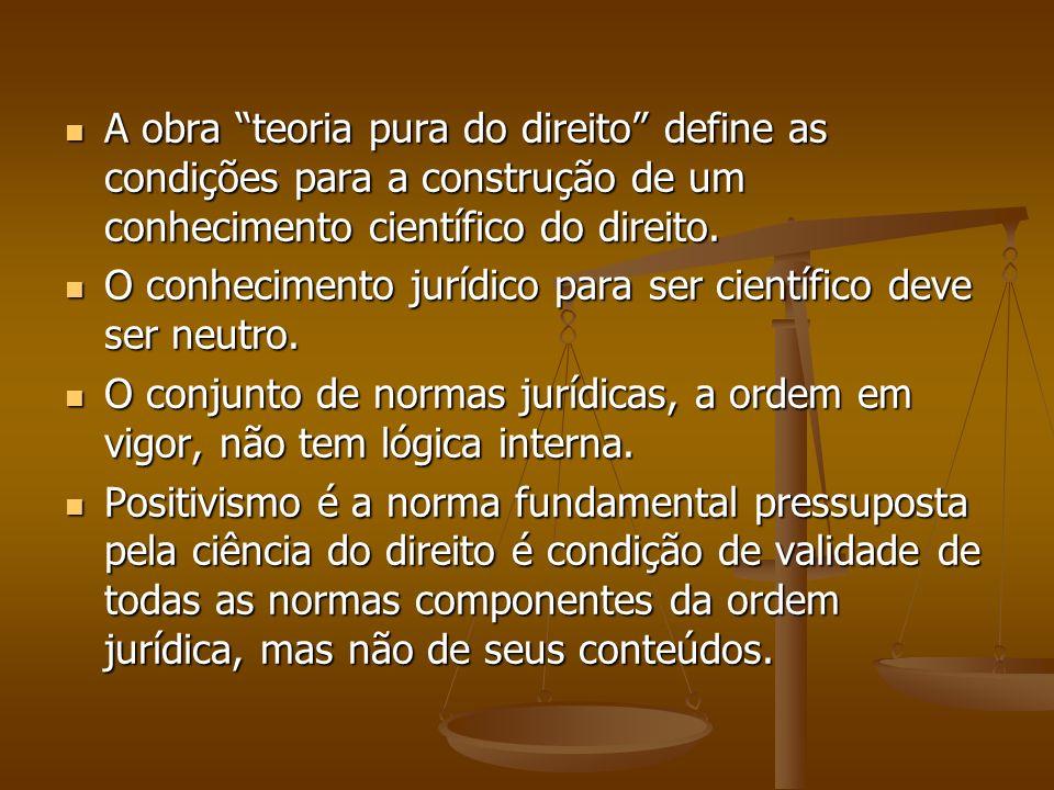 A obra teoria pura do direito define as condições para a construção de um conhecimento científico do direito.