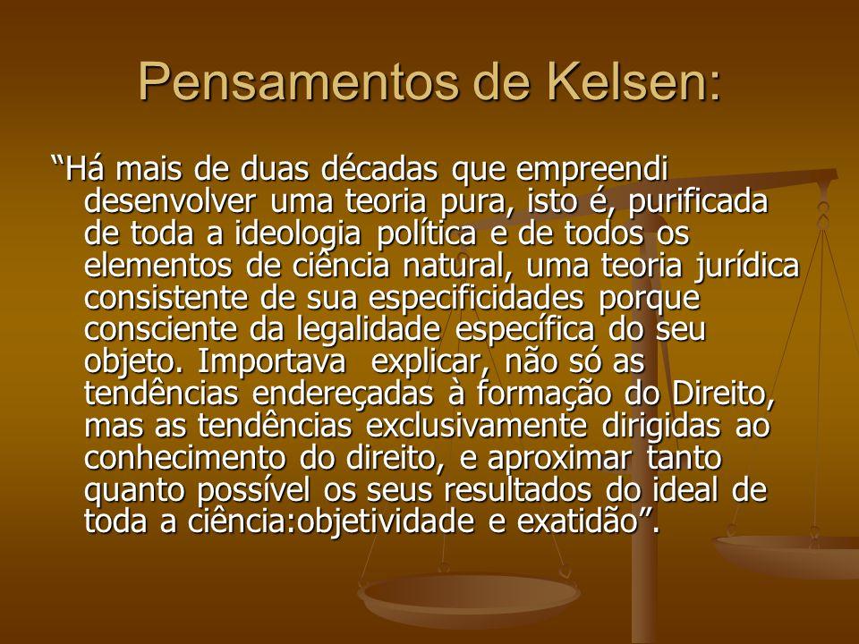 Pensamentos de Kelsen: