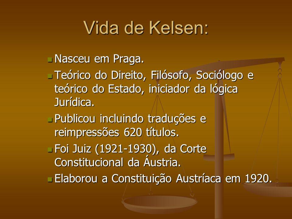 Vida de Kelsen: Nasceu em Praga.