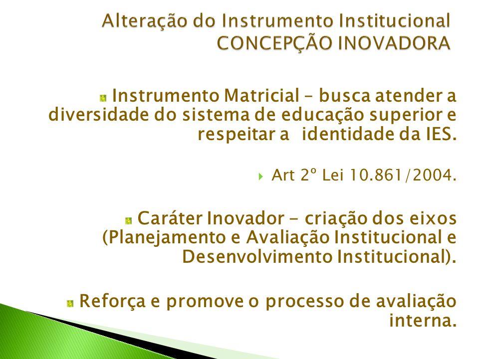 Alteração do Instrumento Institucional CONCEPÇÃO INOVADORA
