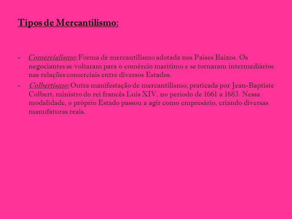 Tipos de Mercantilismo:
