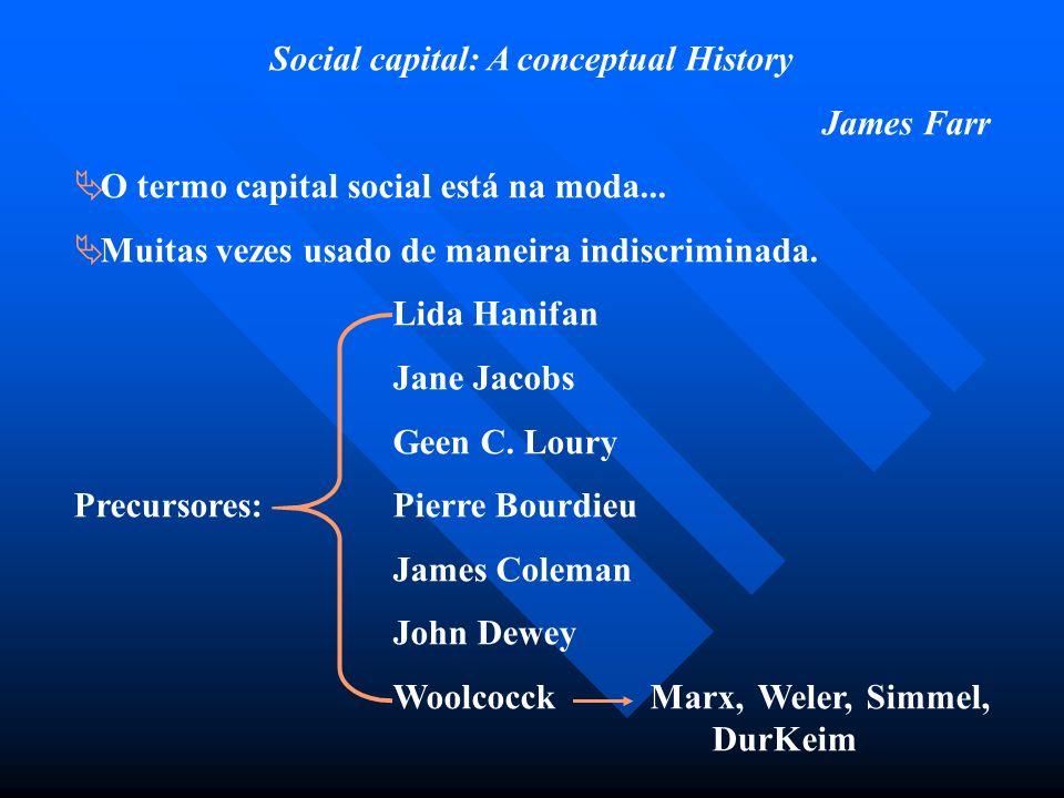 Social capital: A conceptual History