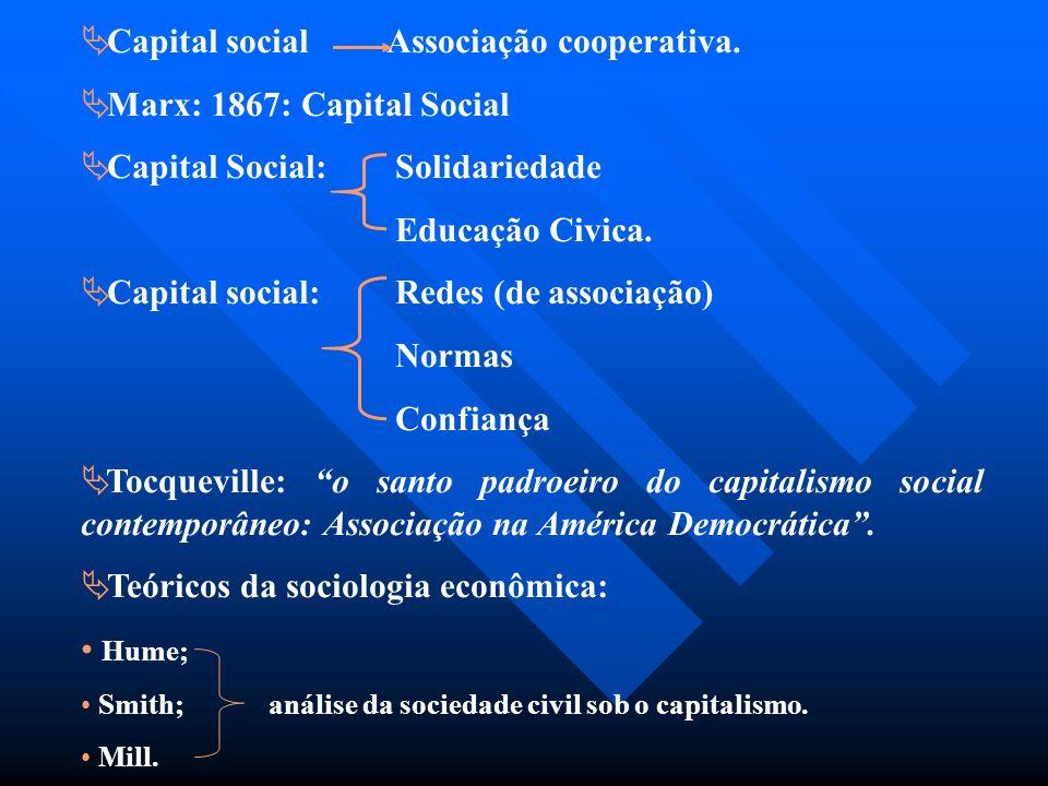 Capital social Associação cooperativa. Marx: 1867: Capital Social