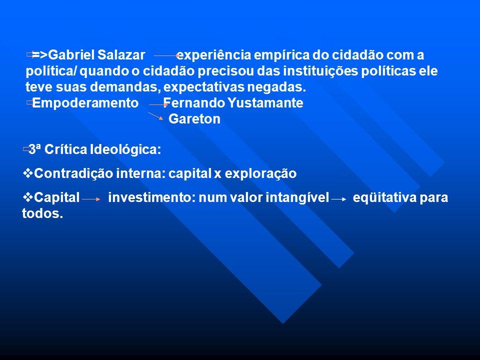 =>Gabriel Salazar experiência empírica do cidadão com a política/ quando o cidadão precisou das instituições políticas ele teve suas demandas, expectativas negadas.