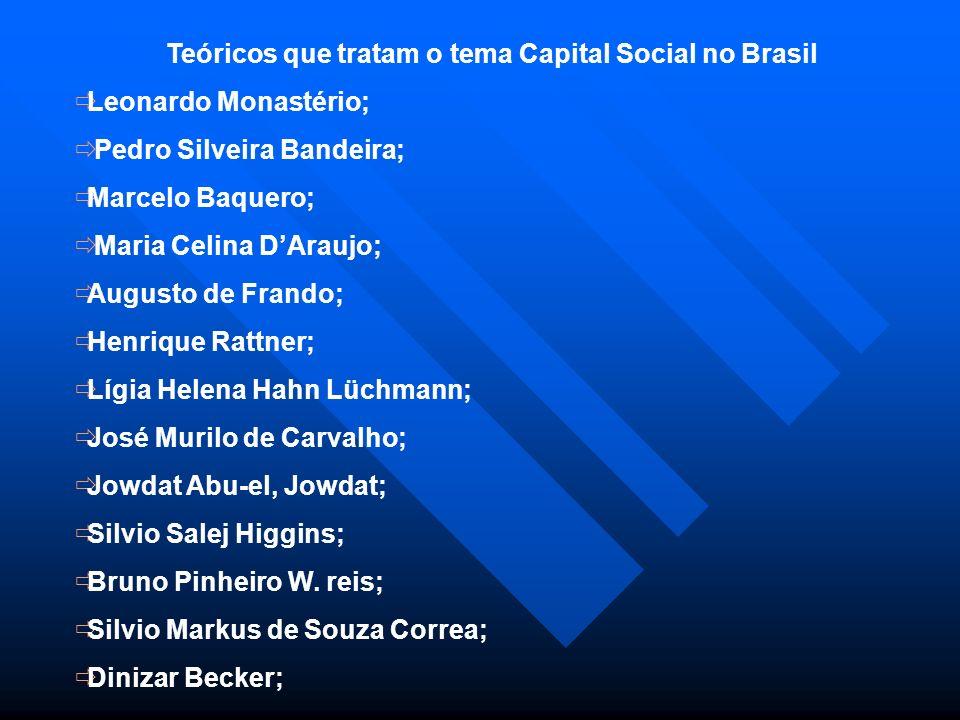 Teóricos que tratam o tema Capital Social no Brasil