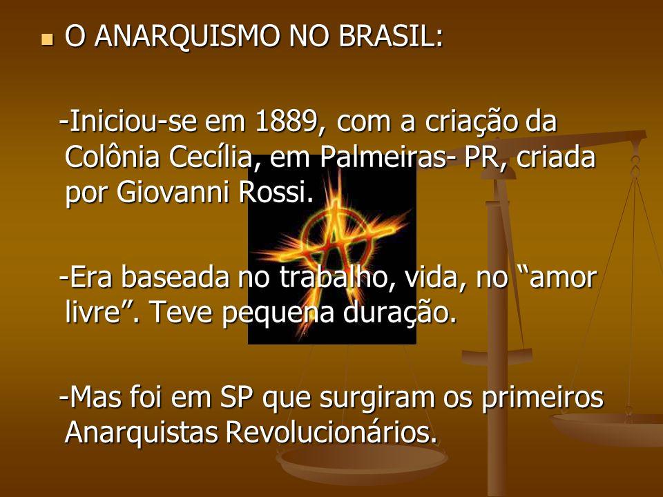 O ANARQUISMO NO BRASIL: