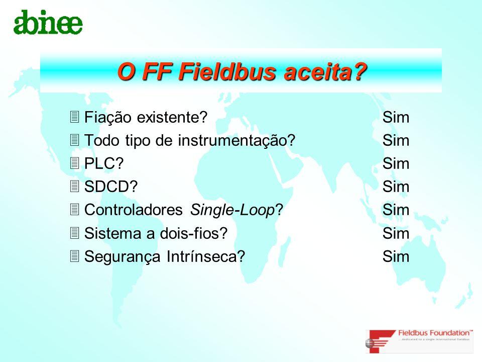 O FF Fieldbus aceita Fiação existente Sim