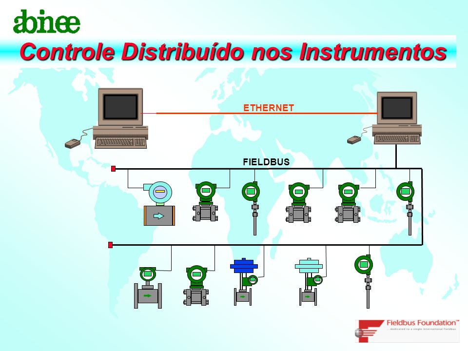 Controle Distribuído nos Instrumentos